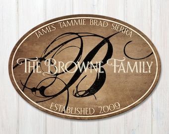 Oval Wood Personalized Family Established Sign, Wood Personalized Family Name Sign, Last Name Sign with Established Date & Monogram, 2 Sizes