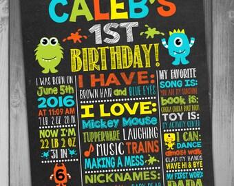 Birthday Poster Monster Birthday Printable Poster Chalkboard Poster Little Monster Milestone Poster First Birthday 1st Birthday Party