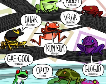 Frog Sounds (A3 Poster)