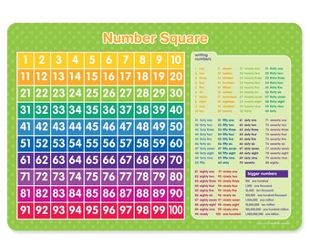 Number Square Children's Educational Poster Placemat