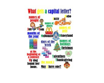 What gets a capital letter Poster