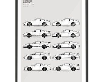 porsche 911 turbo evolution poster. Black Bedroom Furniture Sets. Home Design Ideas