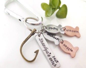 Personalized Grandpa Keychain - Gifts for Grandpa - Grandpa's Best Catch Keychain - Fishing Keychain - from Grandkids - Father's Day