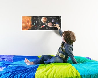 Solar System Poster - Planets kids room Art - Space series educational Wall art
