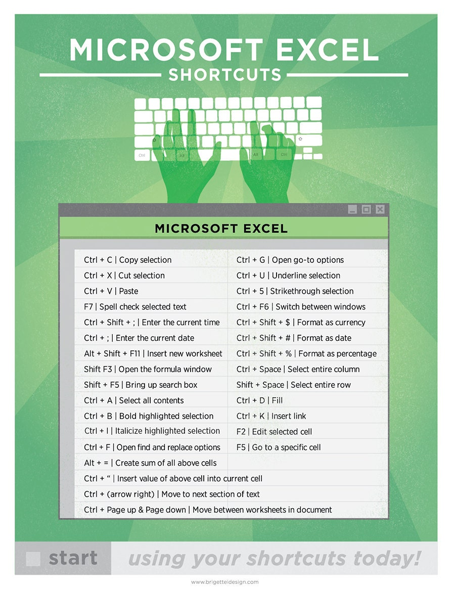 microsoft excel pc keyboard shortcut printable poster