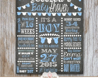 Mommy-to-Be Chalkboard Sign, Baby Boy Shower, Blue/White Onesies Shower, Baby Boy Announcement, Photo Prop, (ITEM 8)