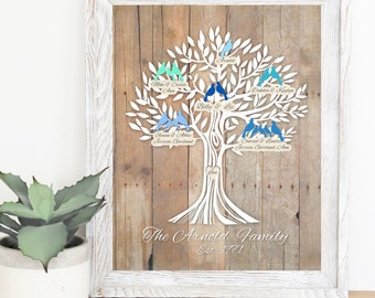 "Custom Family Tree Poster 11""x14""  with names of children and grandchildren ANNIVERSARY GIFT for Grandparents"