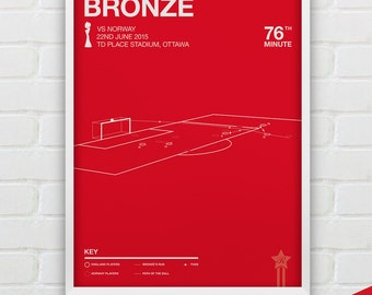 Lucy Bronze - England vs Norway Giclee Print -- [102]