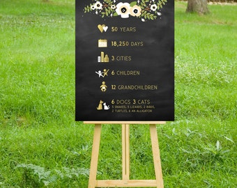 The ALYSSA . Milestone Timeline Sign Anniversary Gift Printed on Heavy Paper, Foam Board or Canvas Gold & Navy Chalkboard Anemone Magnolia