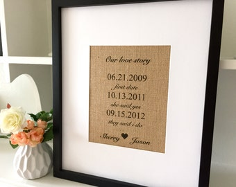 Unique Wedding Gift | Bridal Gift | Burlap | Anniversary Gift | Gift for Wife | Wedding Sign | Custom Wedding Gift