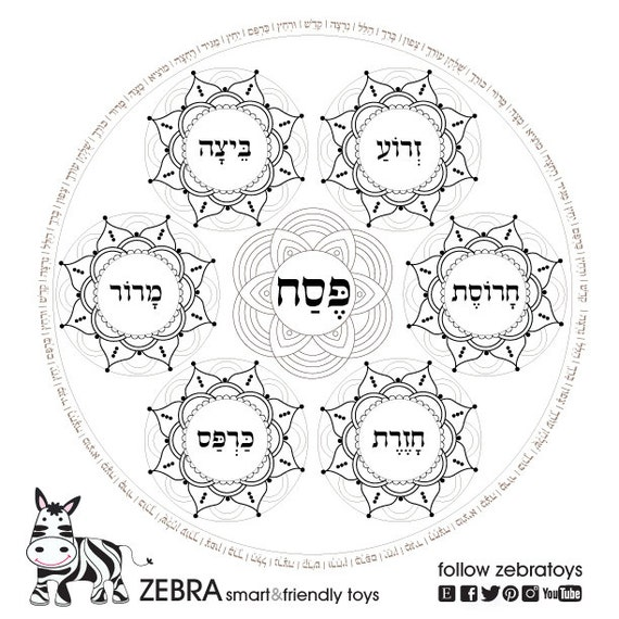 Passover platetemplateprintable pesach seder plates for Seder coloring pages