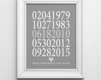 Birth Dates Print,Family Birth Dates Print,Special Dates Print,Custom Gift,Birthday Keepsake Decor,Custom Dates Print, Anniversary Gift