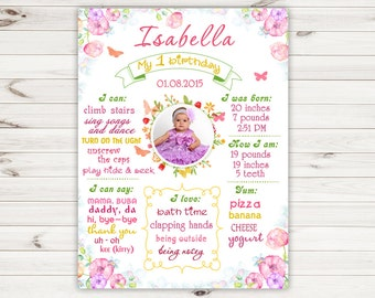 Birthday poster - Watercolor flowers poster - Birthday sign - Printable/digital file