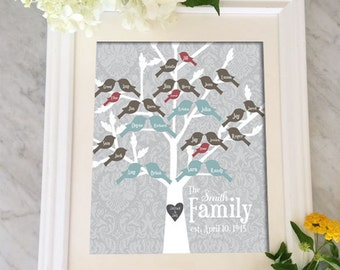 family reunion gift, family tree, custom family tree wall art, mother's day gift, mother in law gift