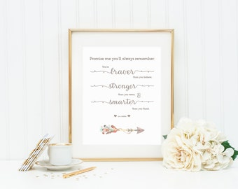 AA Milne Promise Me Print. Promise me you'll always remember 8 x 10 Print. Wall Decor. Encouragement Gift. Winnie the Pooh print.