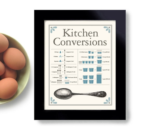Conversion chart for kitchen art print vintage kitchen by for Kitchen remodel measuring guide