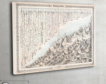 Ancient map of Mountains an Rivers on canvas, ready to hang, 081