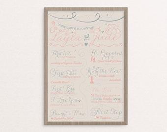 Love Story Wedding Decor - Printable Wedding Sign - Our Love Story Poster - Digital DIY Custom Wedding Sign