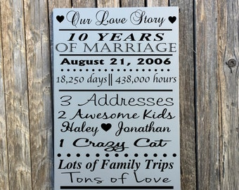 Our Love Story Sign PERSONALIZED Love Story Gift 5th Anniversary Gift for Her Fifth Anniversary Gift for Him Custom Love Story Wood Sign