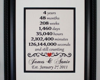 Fourth Anniversary Linen, Fourth Year Married, 4th Anniversary, Any Year, Linen Print, Linen Sign, Personalized Anniversary