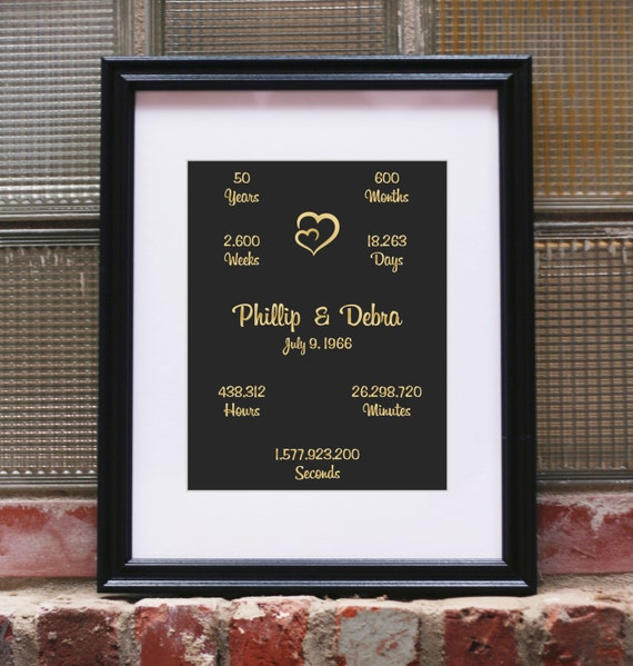 Good Last Minute Wedding Gifts: Parents Anniversary Gift Anniversary Gifts For Grandparents