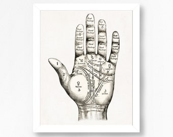 Palmistry Chart - Hand Hiromancy Drawing - Antique Book Plate  - Reproduction Book Page -  Art Print - Unique Art - Fortune Telling - Gypsy