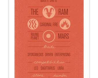 "ARIES Zodiac Print, Poster, Illustration of Birth Sign, Wall Art, Decor, Constellation, ""ARIES"" Birthday Design"