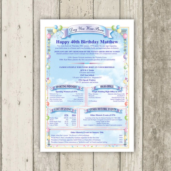 PERSONALISED 'Day You Were Born' History Certificate