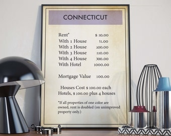 Monopoly Print| Board Game Poster| Connecticut| Connecticut Poster| Monopoly| Monopoly Art| Monopoly Poster| Board Games| Monopoly Decor