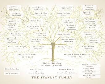 Custom Family Tree, Ancestry Chart, Genealogy Chart, Family Tree Print, Anniversary Gift, Personalised Mum, Grandparent Gift, Mother Bride