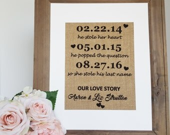 Our Love Story Burlap - Wedding Burlap - Rustic Wedding Sign - He Stole Her Heart - Love Story Sign - Bridal Shower Gift - Special Dates