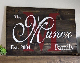 Wood signs painted signs handmade signs wall hanging pallet wood sign barn wood signs rustic signs distressed pallet wood sign wall hanging