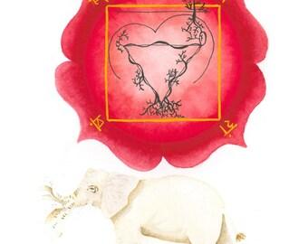 Chakra Artwork - Muladhara - Spiritual Art - Root Chakra - Meditation Art