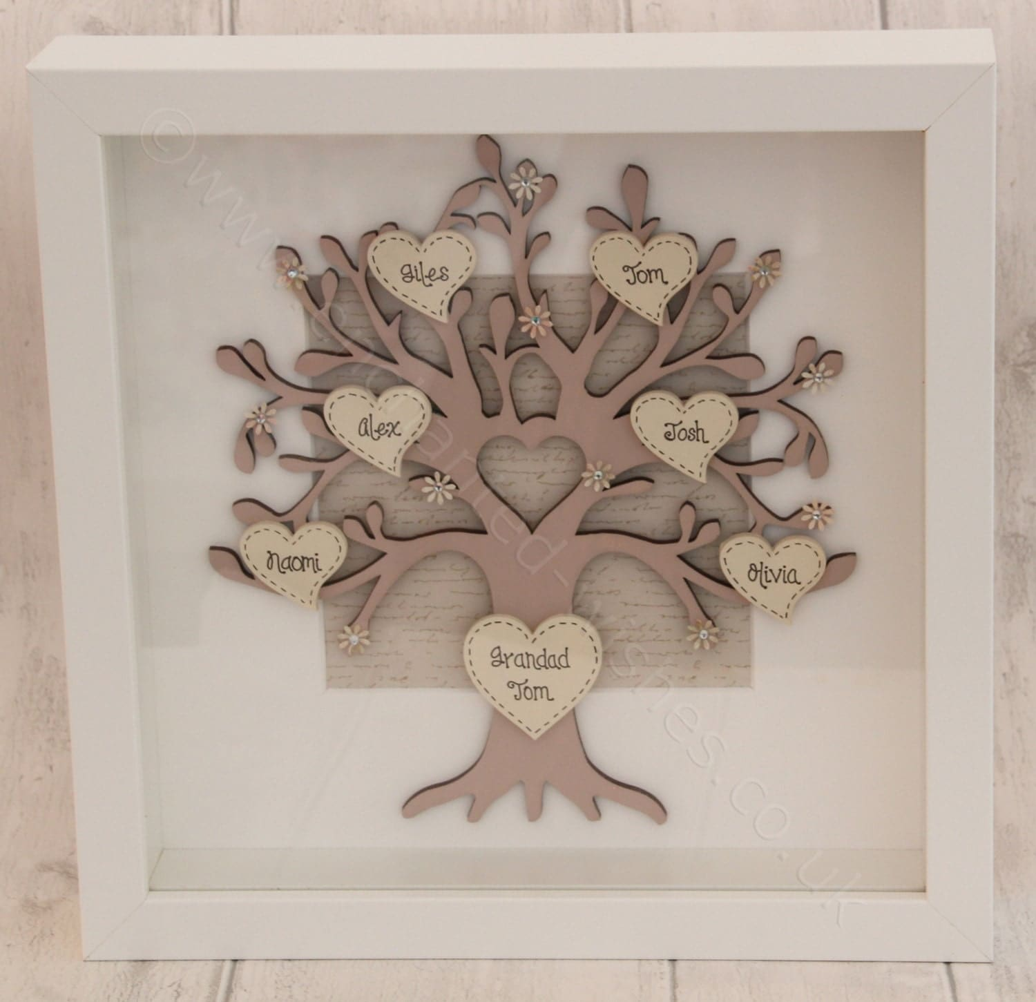 family tree frame personalised family tree box frame. Black Bedroom Furniture Sets. Home Design Ideas