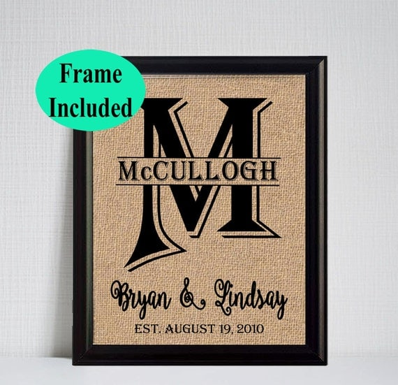 1st Anniversary Gift For Couple Personalized Anniversary Gift