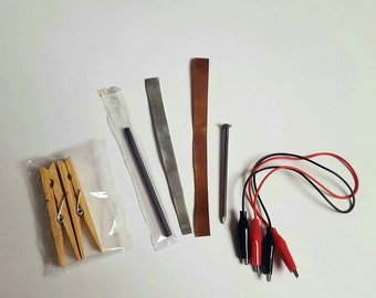 Starter kit for GaNS production