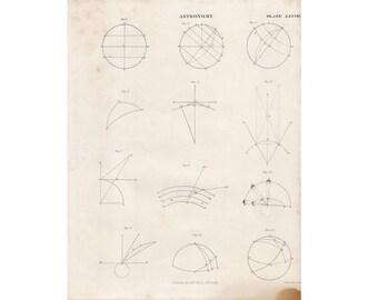 1860 ANTIQUE ASTRONOMY ENGRAVING original antique science celestial engraving print