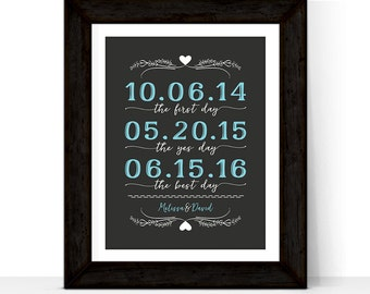 Wife to husband gift | husband to wife anniversary gift | custom wall art print or canvas | special dates print | personalized for him
