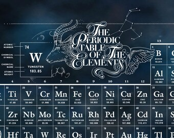 Wanderlusting Periodic Table of The Chemical Elements Poster, print, wall decor 12 x 16 in, 20 x 28 in