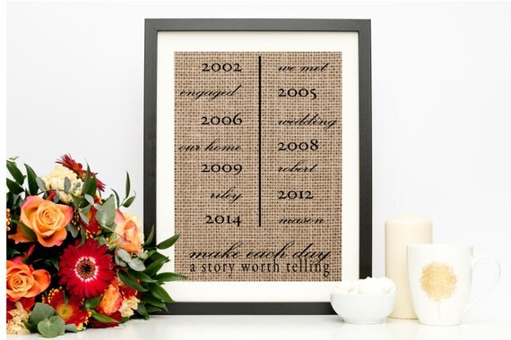 Important Dates Burlap Print Personalized Anniversary Gift