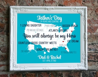 Fathers Day Gift from Daughter, Fathers Day Gifts from Kids, Fathers Day Gift from Son Fathers Day Gift from Wife Fathers Day Gift from Baby