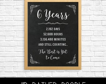 6th Anniversary Gift - 6th Year Wedding Anniversary - 6th Anniversary Sign - Anniversary Chalkboard - Anniversary Numbers Stats