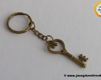 A key Keyring