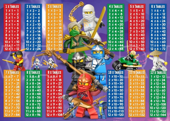Lego ninjago maths fois tables multiplication enfants - Affiche multiplication ...