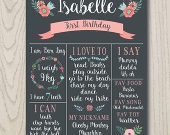 First Birthday floral Chalk Board Print - DIGITAL FILE 1st 2nd 3rd 4th. Birthday chalkboard. Photo prop. Printable