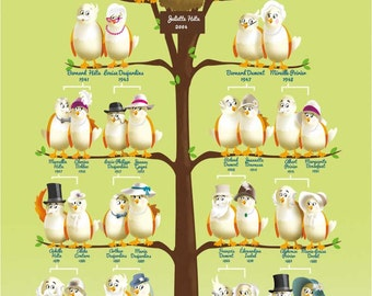 Decorative family tree - Girl / green