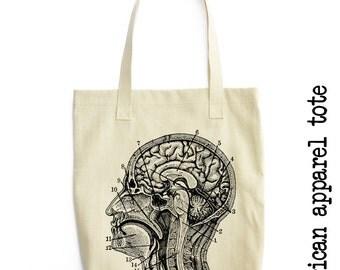 Human Head Tote Bag, LA Apparel, Medical, Anatomic, Anatomy, Brain, Vintage, Retro, Funny, Cute Gift