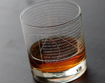 Pi Theorem Rocks Glass