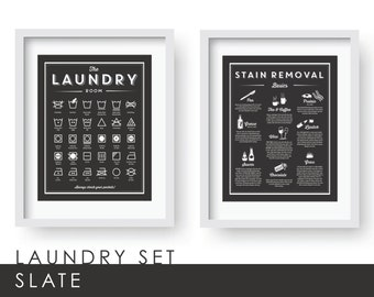 SET 'The Laundry Room and Stain Removal Basics' Clean - Icons, Guide, Laundry decor, Room, Retro, Sign, Mid-Century, Stains, Decor, Art
