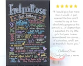 """Extra large Favorite Things Poster™, 24""""x36"""" canvas, first birthday chalkboard style drawing"""